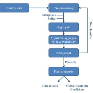 Research paper on inflation pdf - surfingdevelopmentcom