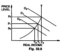 Research paper on inflation pdf